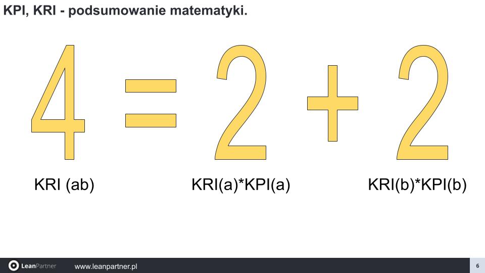 KPI i KRI matematyka